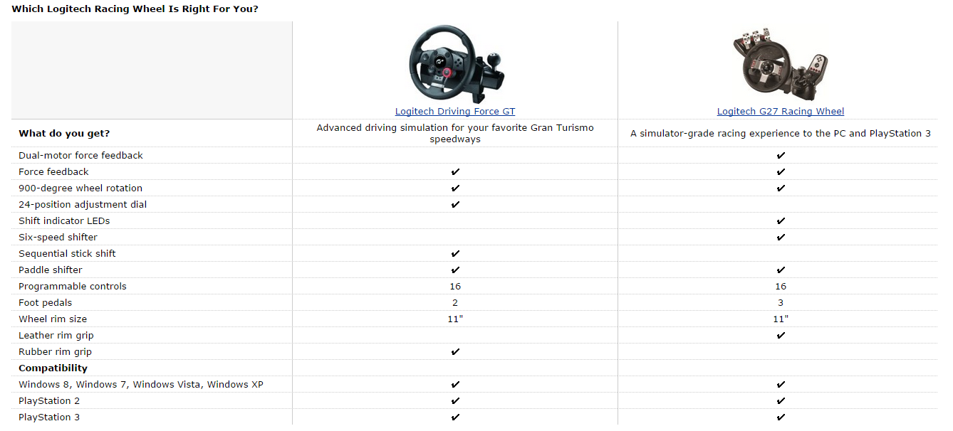 Logitech Driving Force GT v Logitech G27 Comparsion