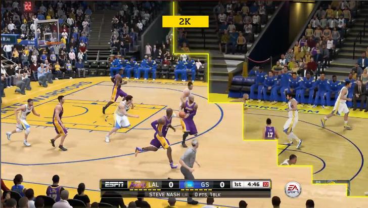 NBA Graphics Comparison   TheGamersRoom  Nba 2k14 Graphics Comparison