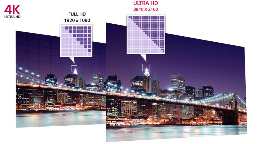 4K-resolution-880x480